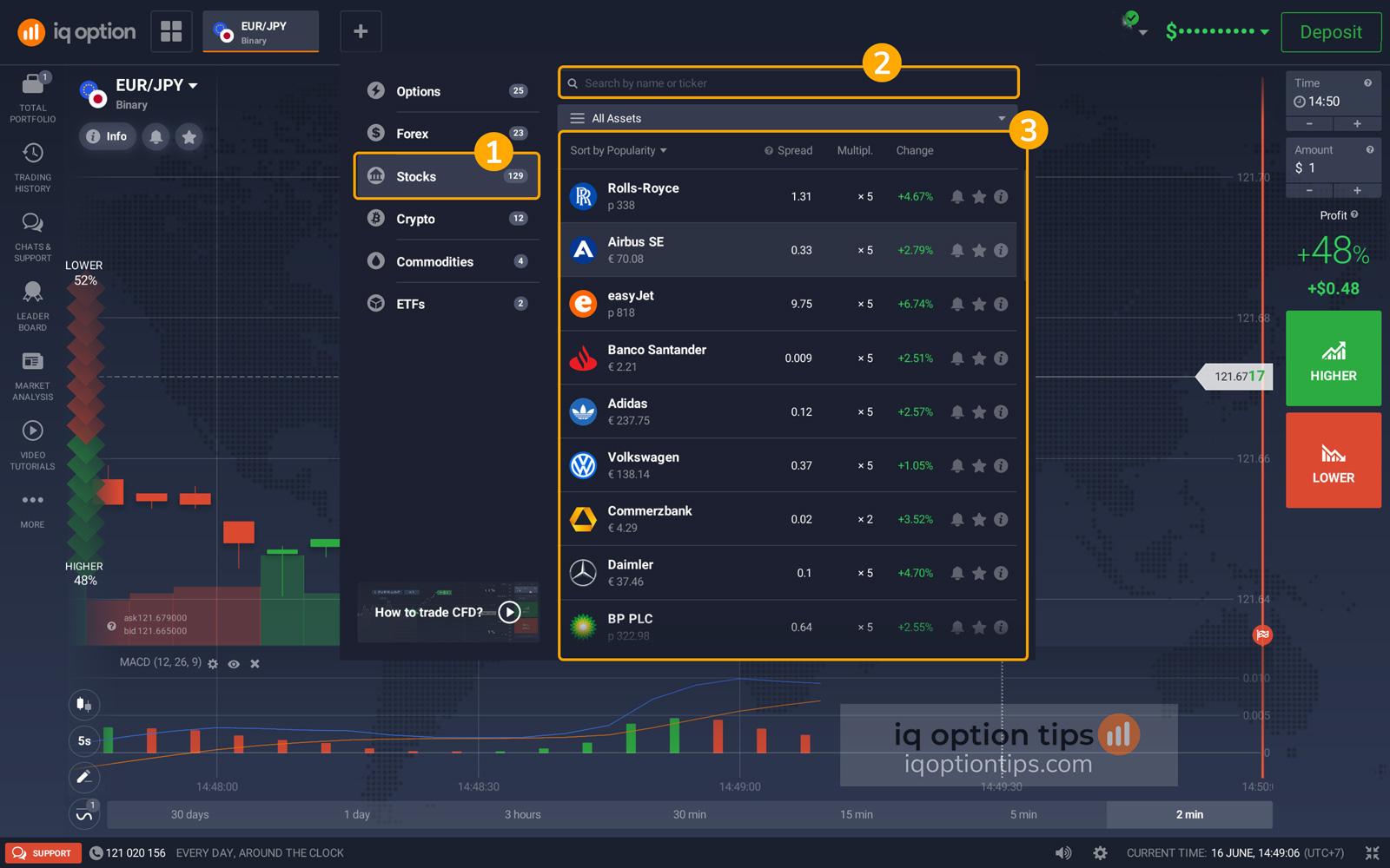 Hướng dẫn cách giao dịch cổ phiếu CFD trên IQ Option