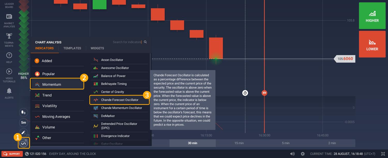 Hướng dẫn thêm Chande Forecast Oscillator - CFO trên ứng dụng IQ Option