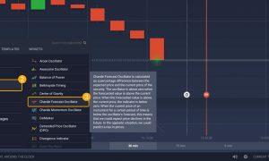 Sử dụng Chande Forecast Oscillator – CFO trong giao dịch IQ Option