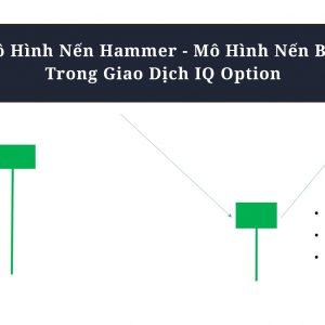 Hướng dẫn chơi IQ Option với mẫu nến Hammer